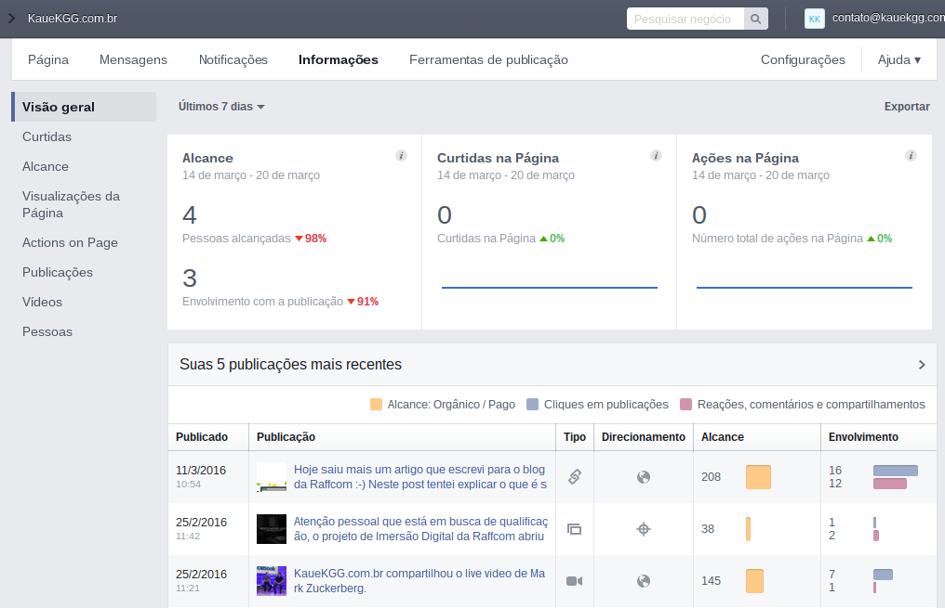 facebook_insights_2