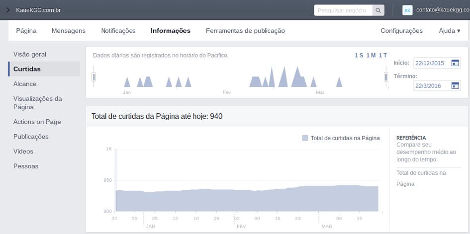 facebook_insights_curtidas
