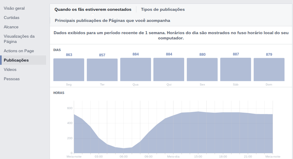 facebook_insights_publicações