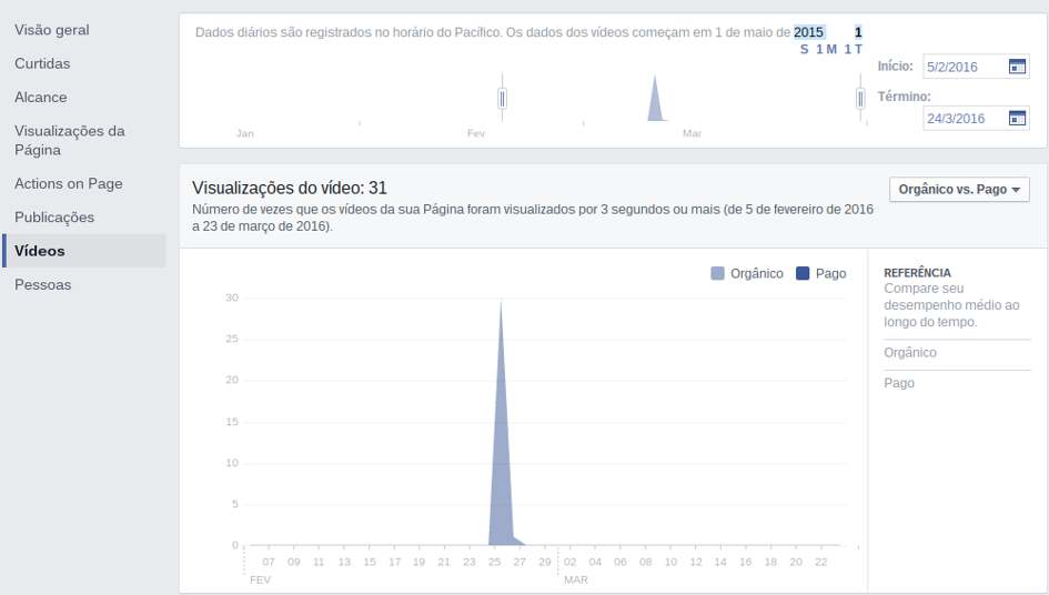 facebook_insights_videos