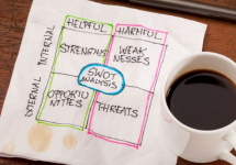 Como fazer uma análise SWOT efetiva